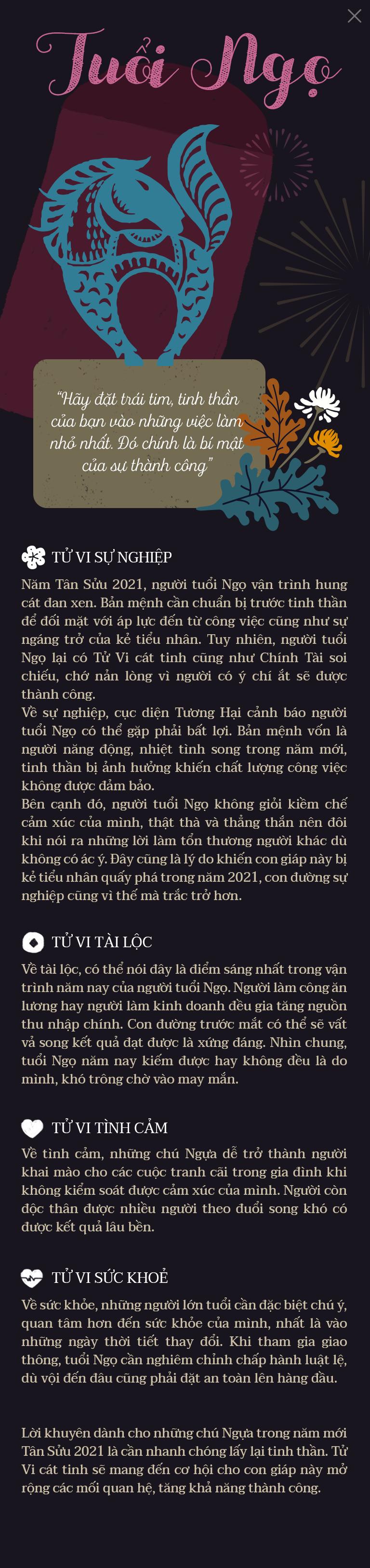 Tử vi năm Tân Sửu 2021: Xem tài lộc, sự nghiệp, sức khoẻ, tình duyên 12 con giáp trong năm - 24