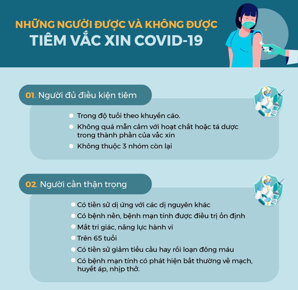 Bức tranh toàn cảnh về vắc xin COVID-19 năm 2021 - 13