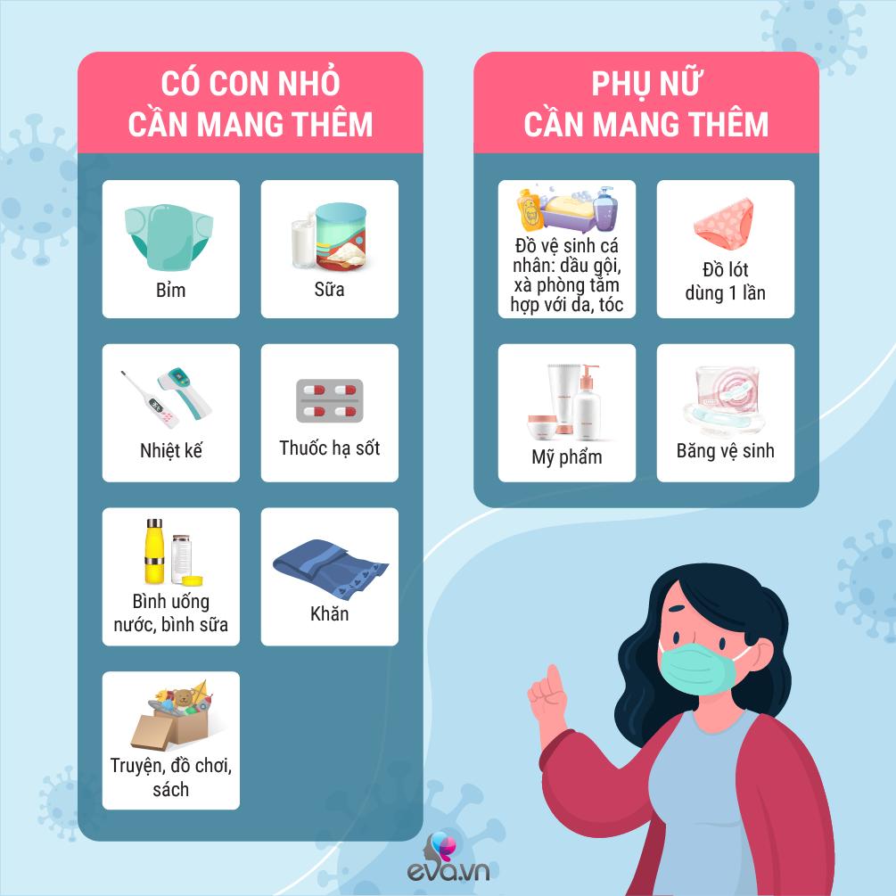 Infographic: Nếu phải đi cách ly tập trung, bạn cần chuẩn bị những thứ gì? - 3